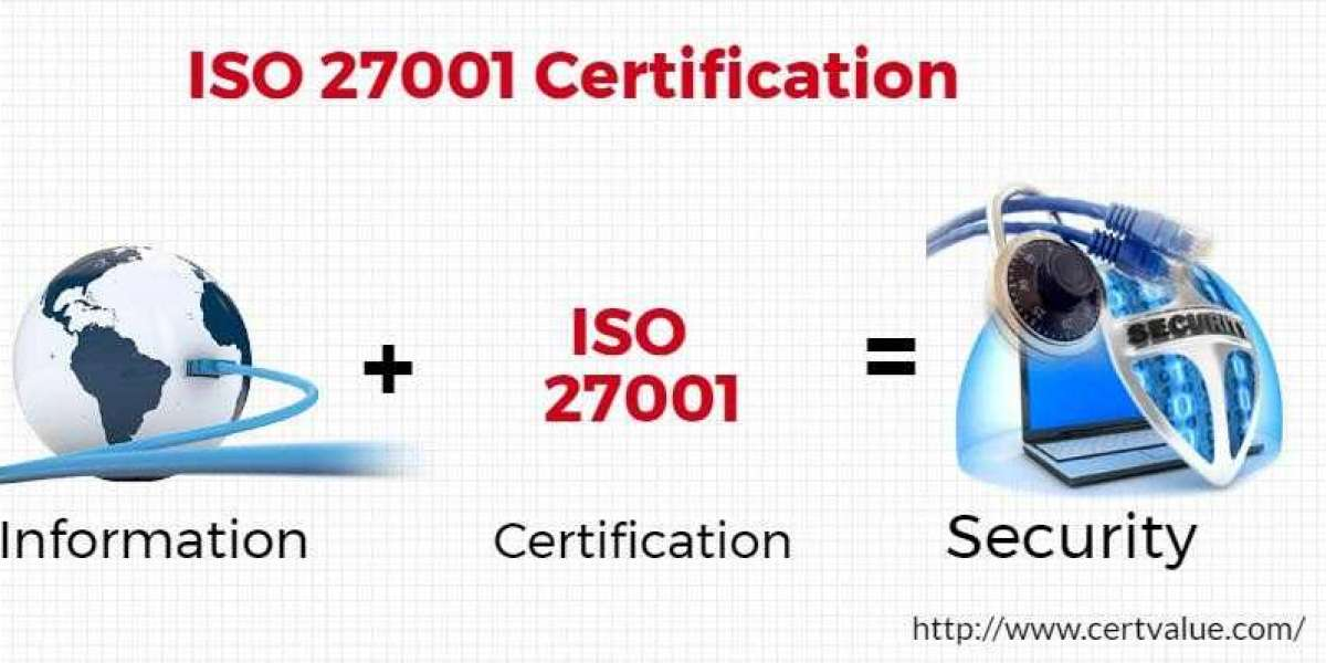 Relationship between ISO 27701, ISO 27001, and ISO 27002